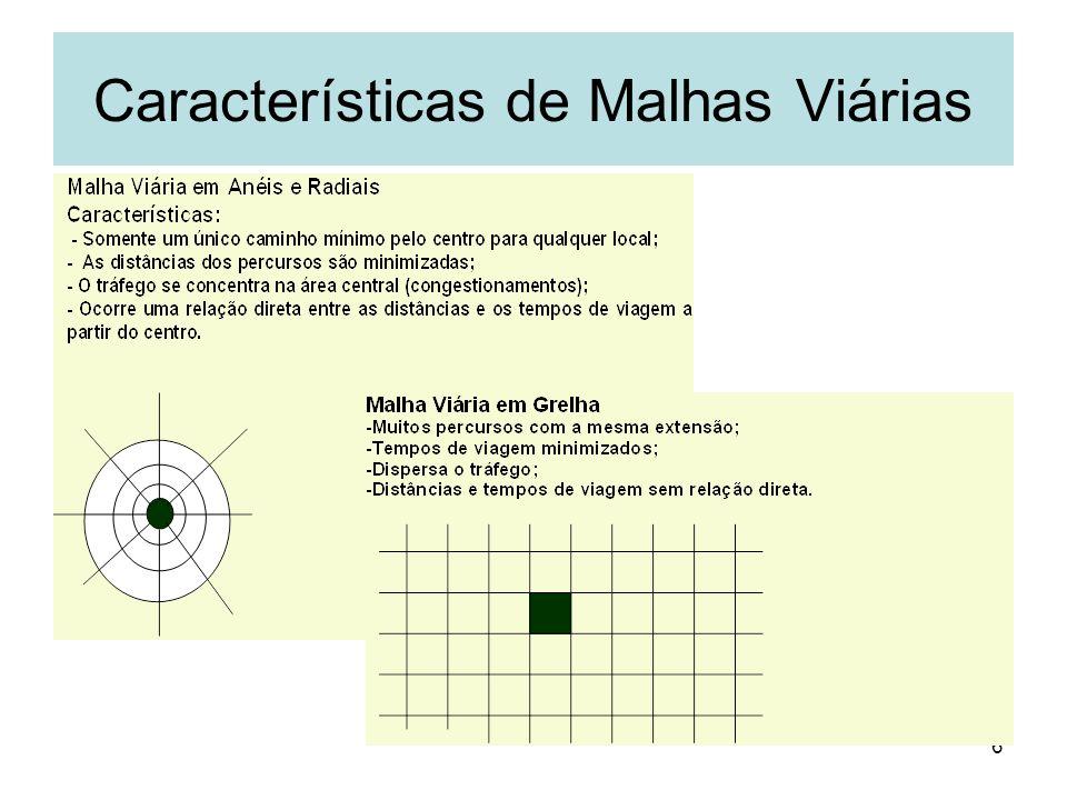 Características de Malhas Viárias