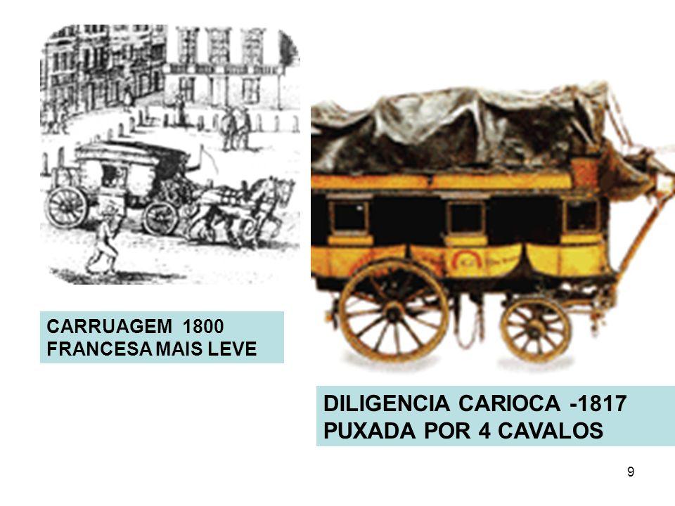 DILIGENCIA CARIOCA -1817 PUXADA POR 4 CAVALOS