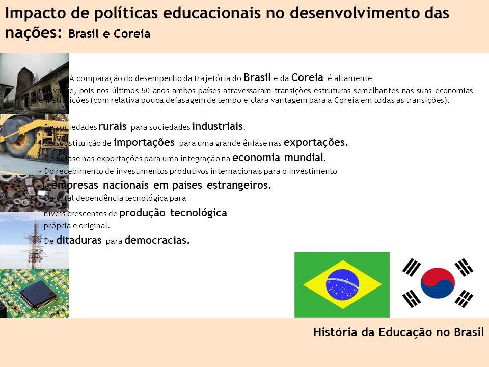 Impacto de políticas educacionais no desenvolvimento das nações: Brasil e Coreia