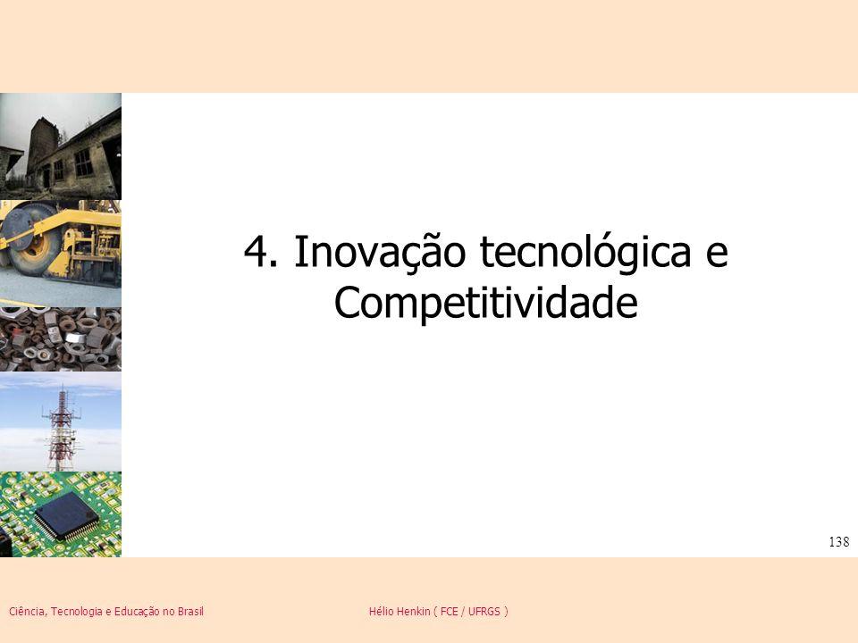 4. Inovação tecnológica e Competitividade