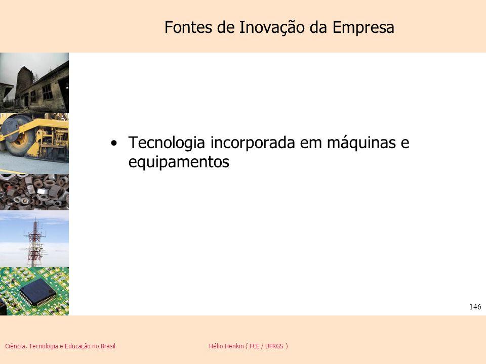 Fontes de Inovação da Empresa