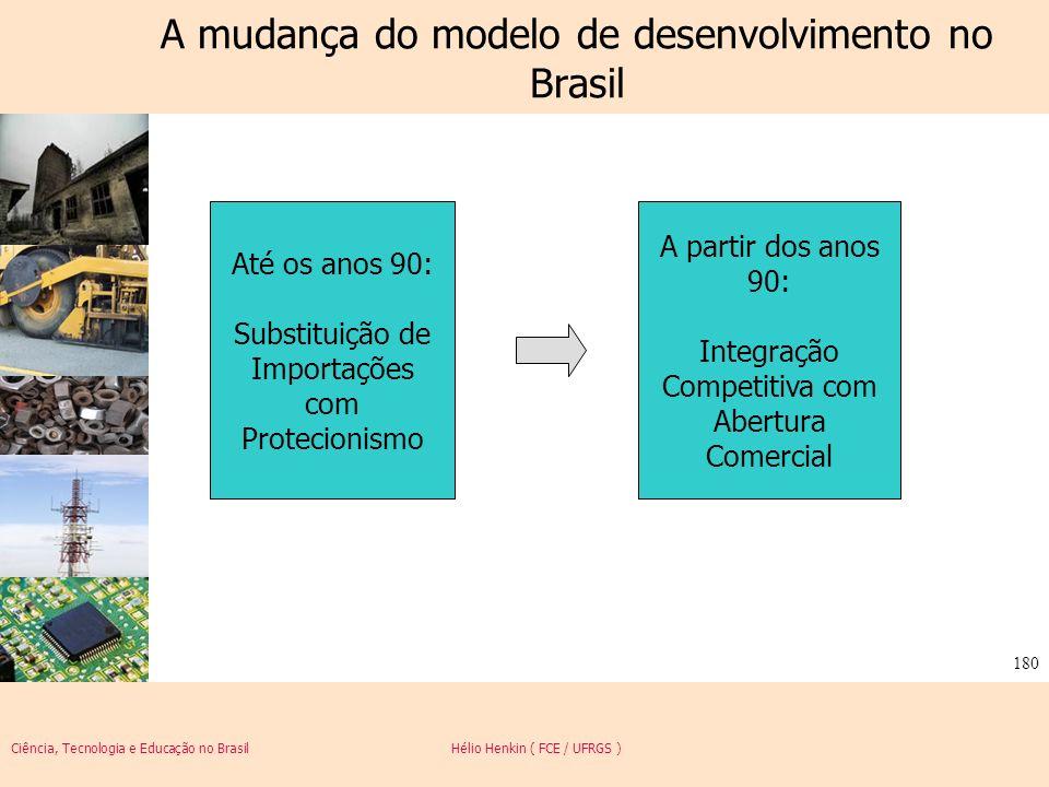 A mudança do modelo de desenvolvimento no Brasil
