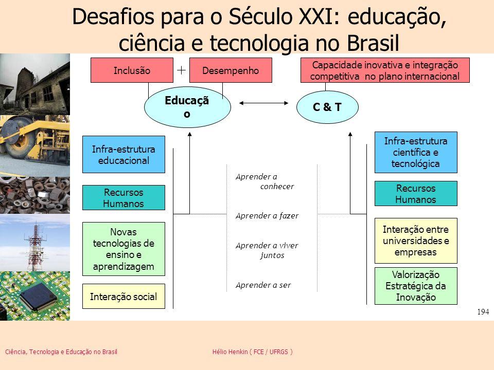 Desafios para o Século XXI: educação, ciência e tecnologia no Brasil