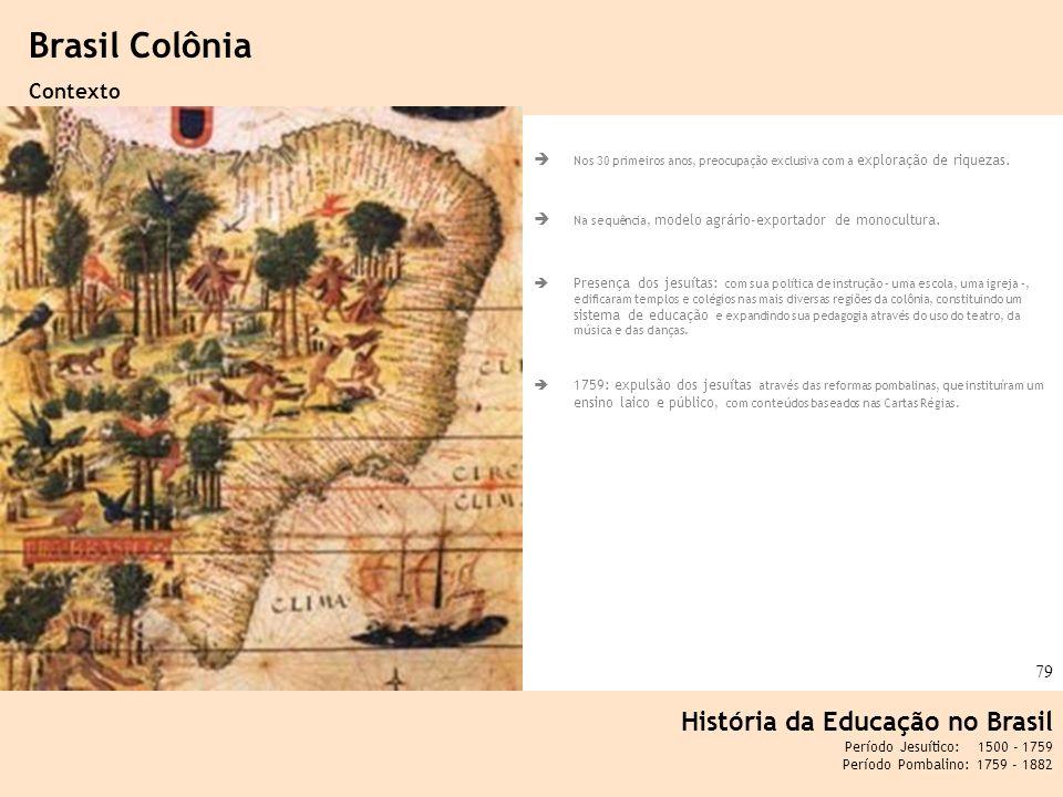 Brasil Colônia História da Educação no Brasil Contexto
