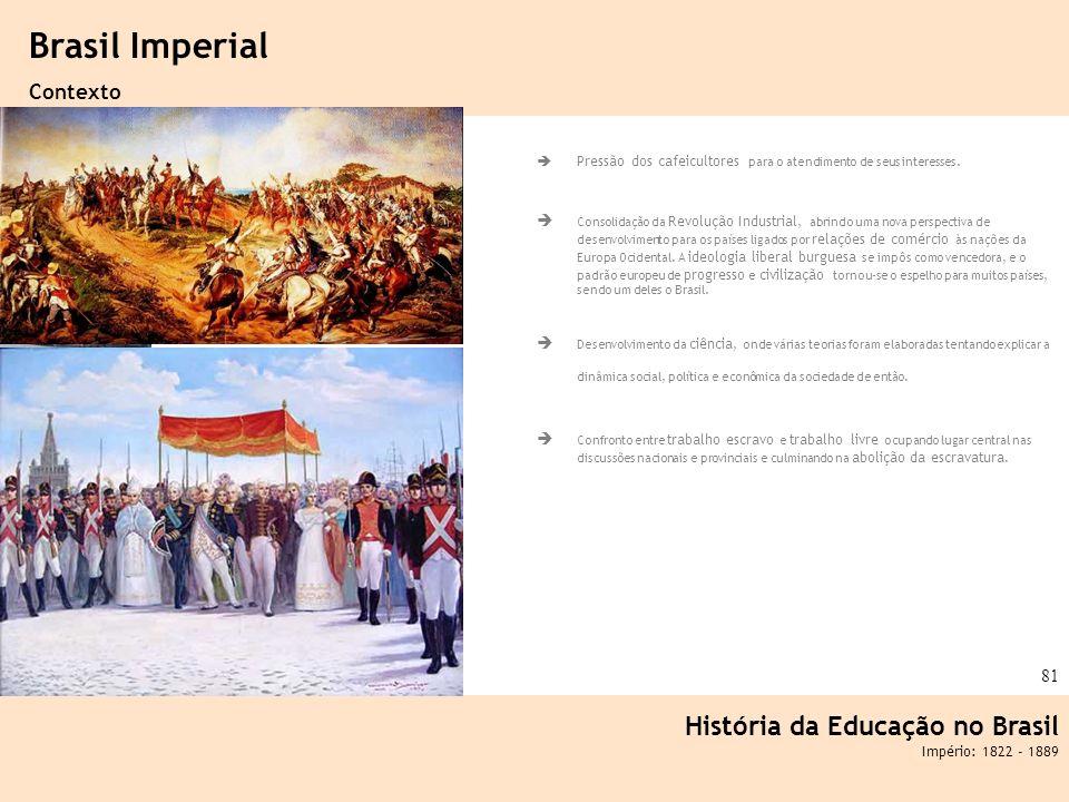Brasil Imperial História da Educação no Brasil Contexto