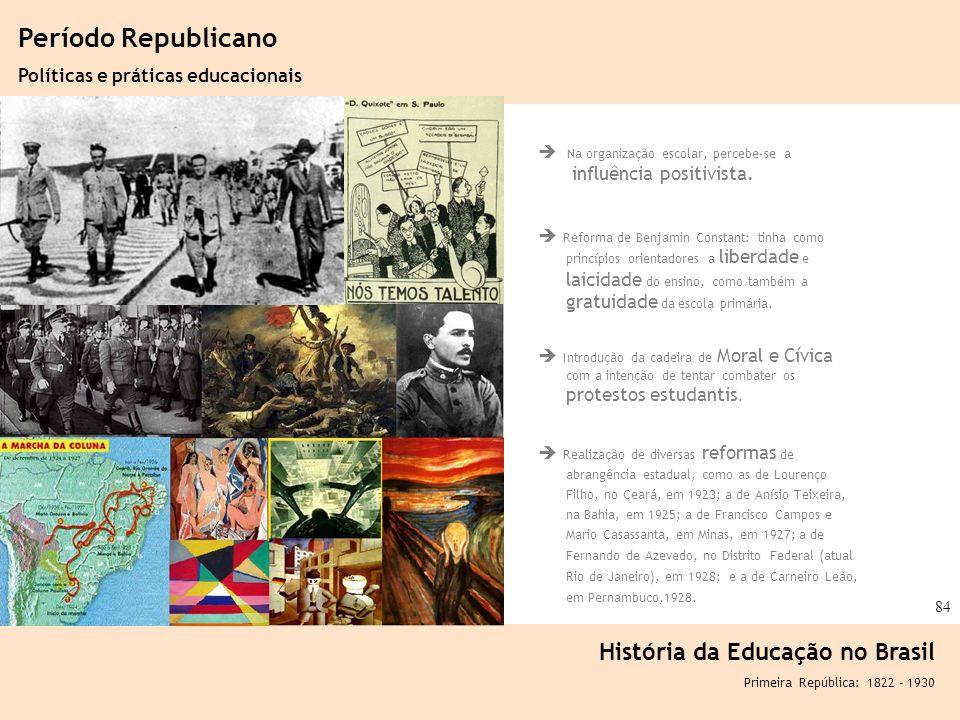 Período Republicano História da Educação no Brasil