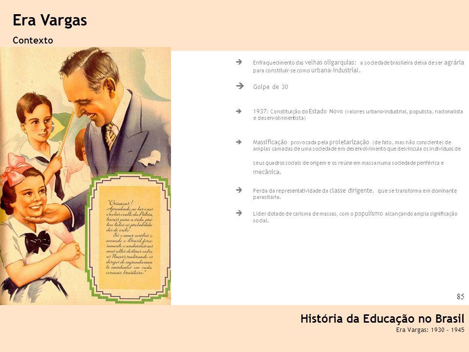 Era Vargas História da Educação no Brasil Contexto Golpe de 30