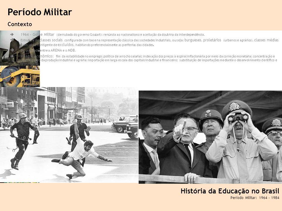 Período Militar História da Educação no Brasil Contexto