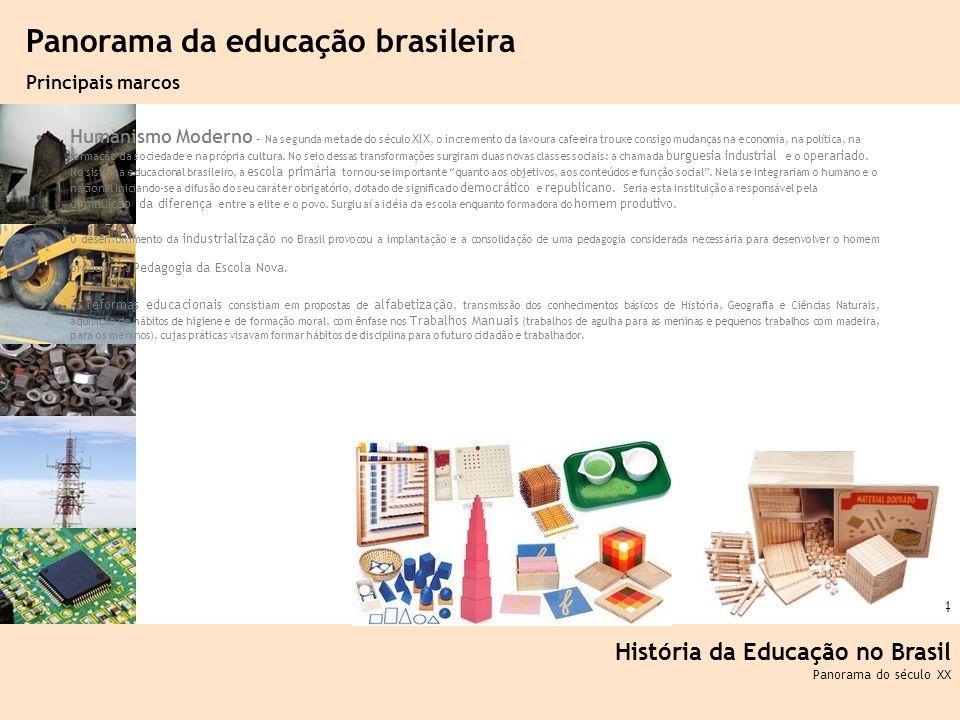 Panorama da educação brasileira