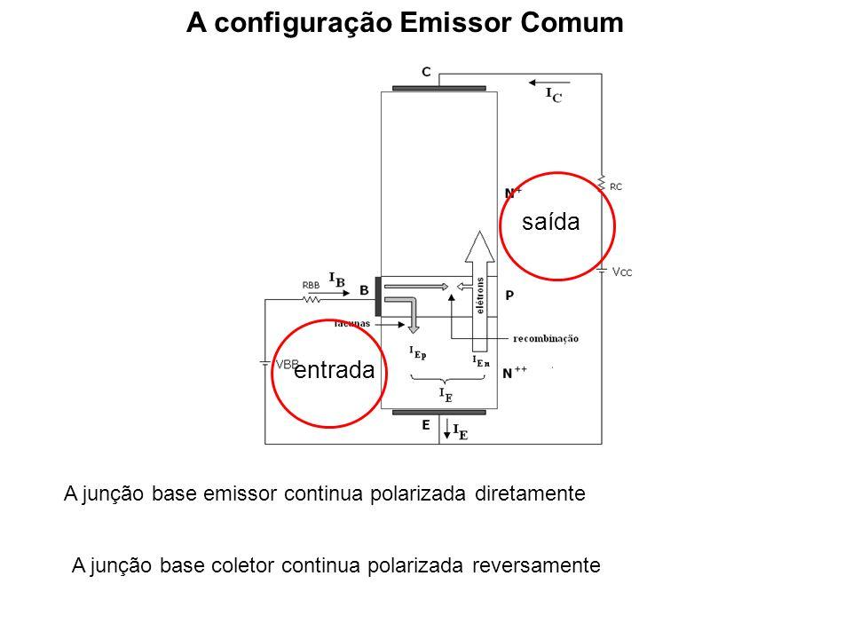 A configuração Emissor Comum