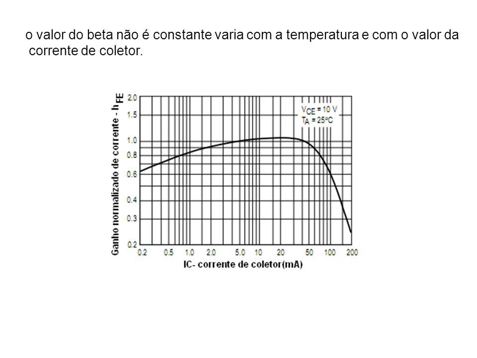 o valor do beta não é constante varia com a temperatura e com o valor da