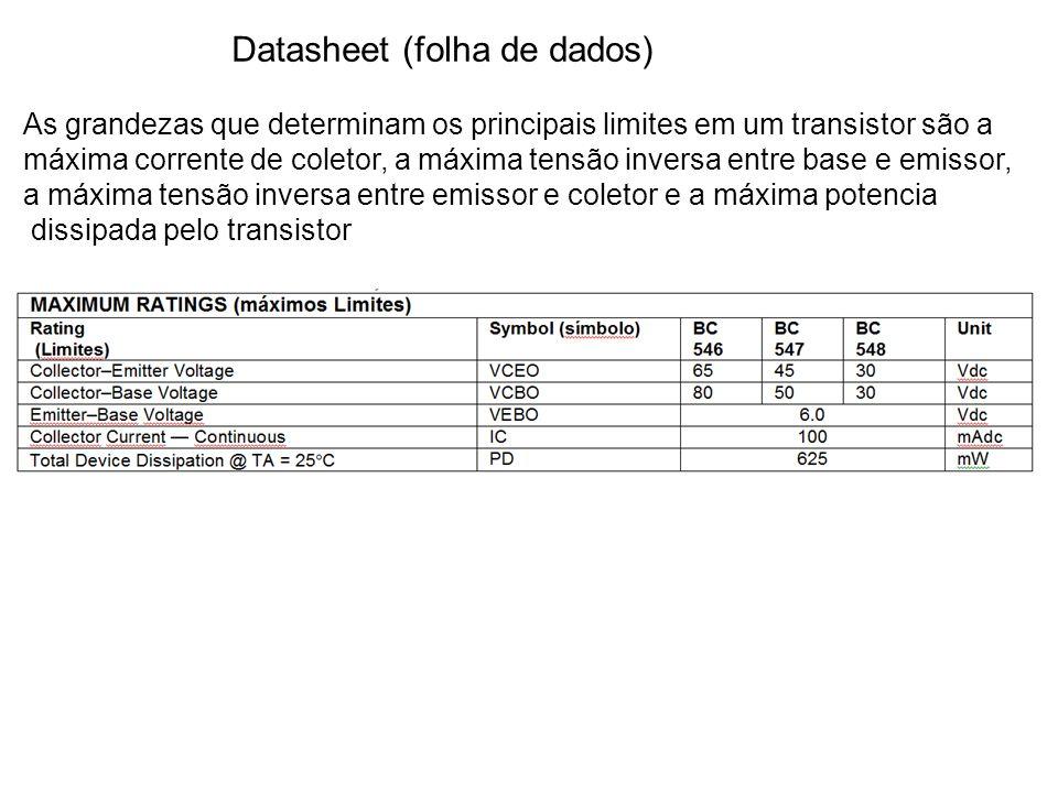 Datasheet (folha de dados)