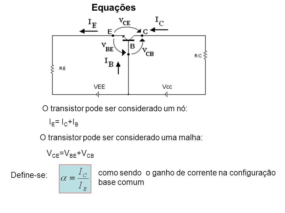 Equações O transistor pode ser considerado um nó: IE= IC+IB