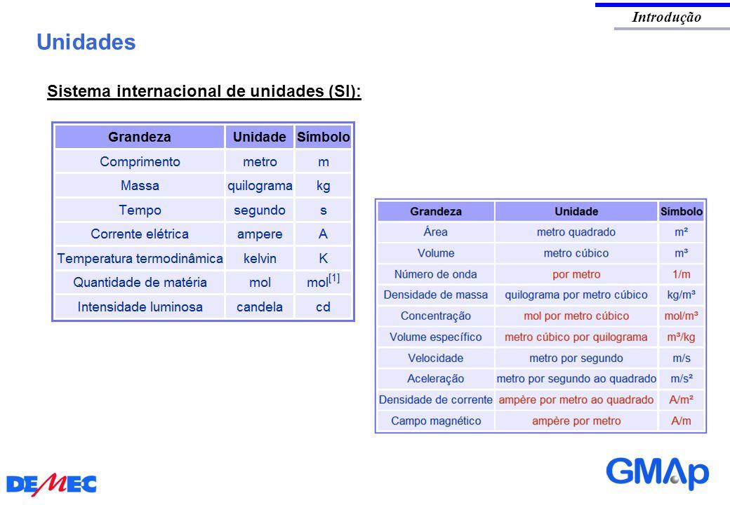 Introdução Unidades Sistema internacional de unidades (SI):