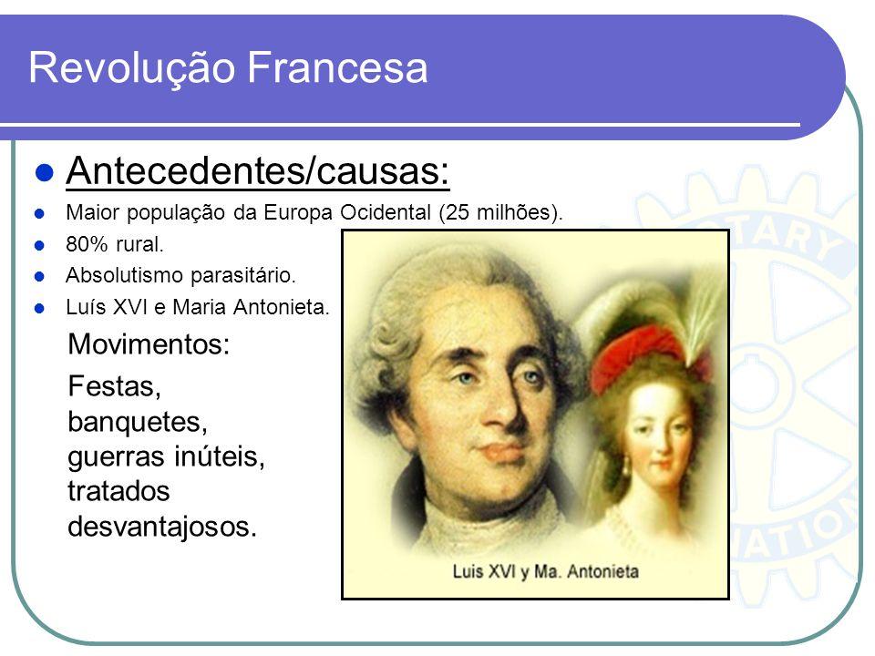 Revolução Francesa Antecedentes/causas: Movimentos: