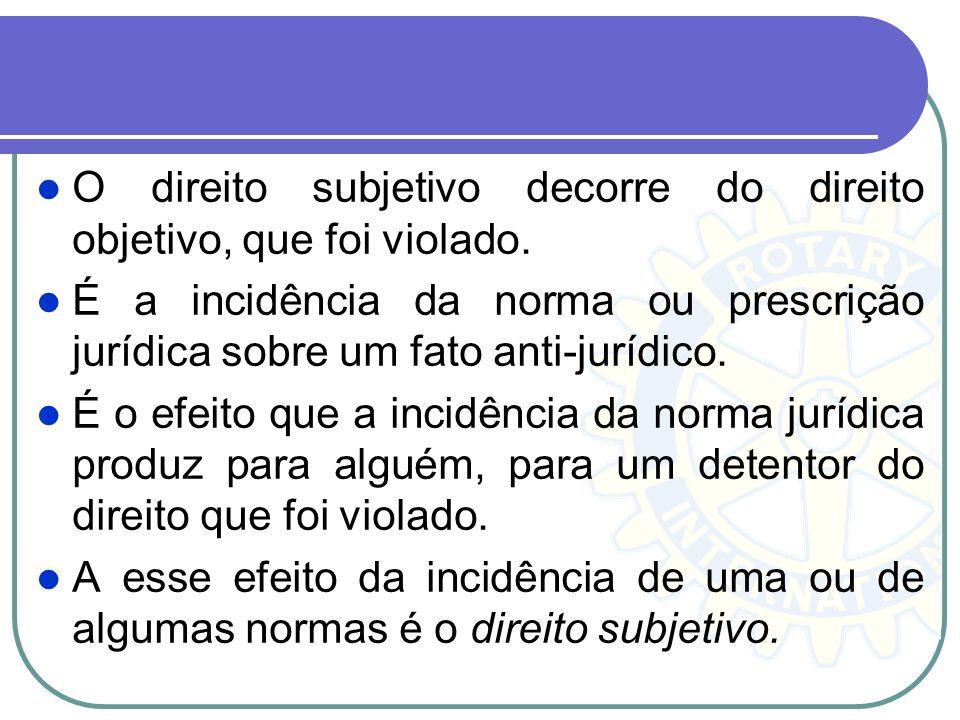 O direito subjetivo decorre do direito objetivo, que foi violado.