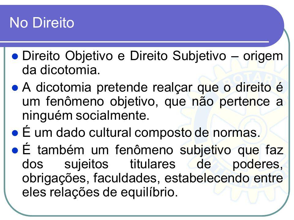 No Direito Direito Objetivo e Direito Subjetivo – origem da dicotomia.