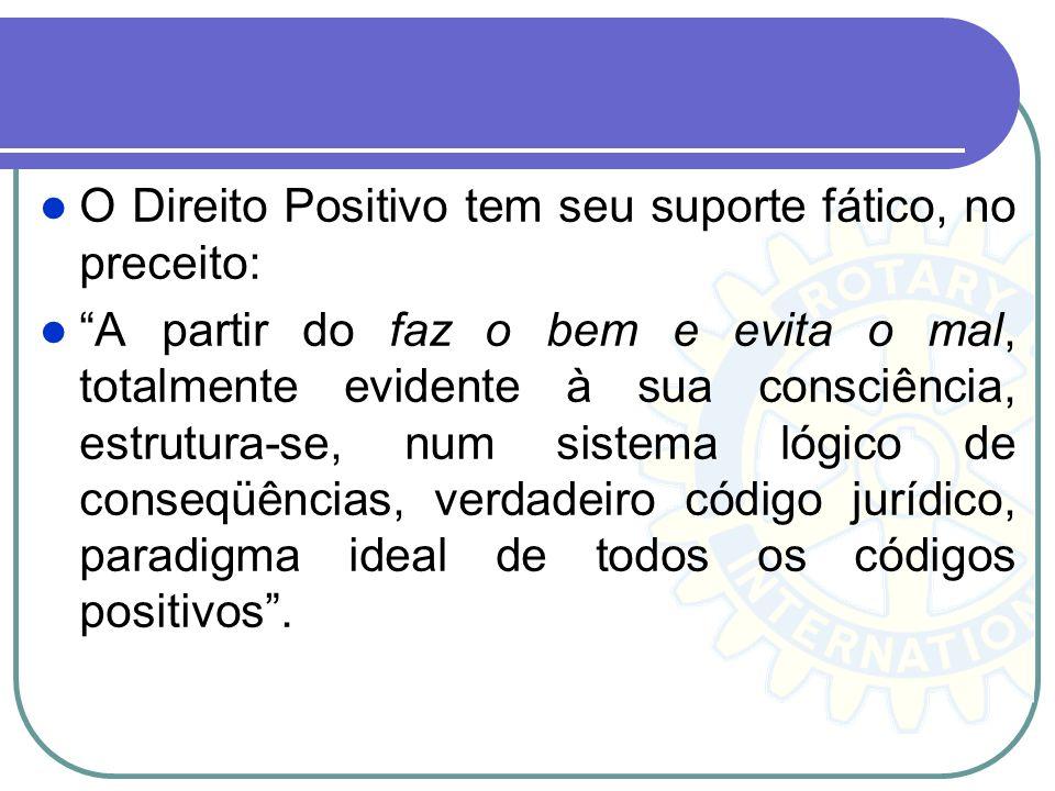 O Direito Positivo tem seu suporte fático, no preceito:
