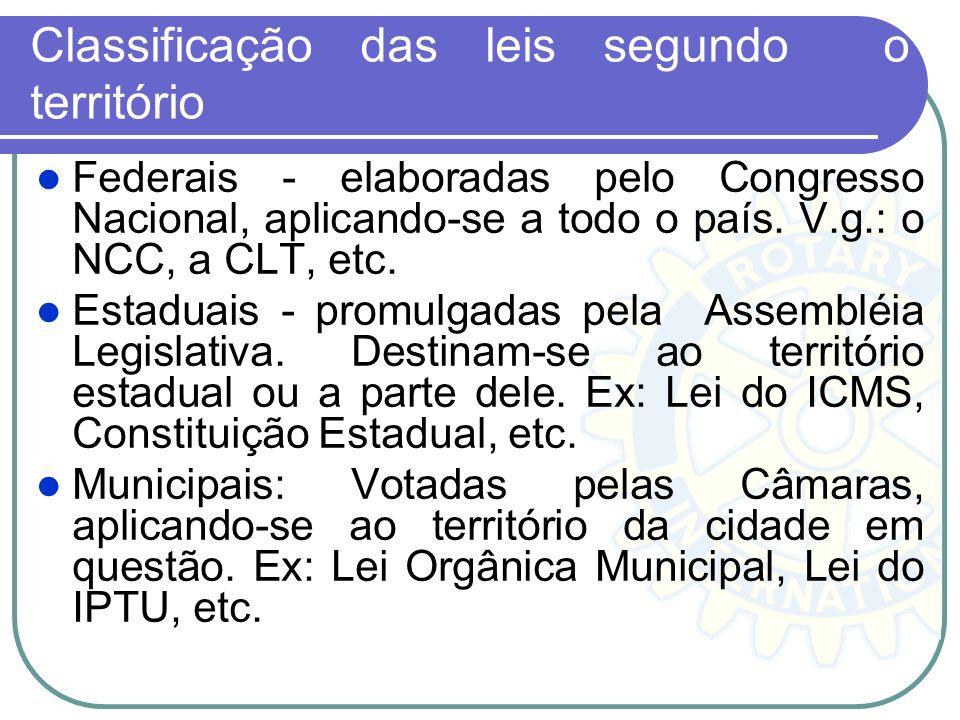 Classificação das leis segundo o território