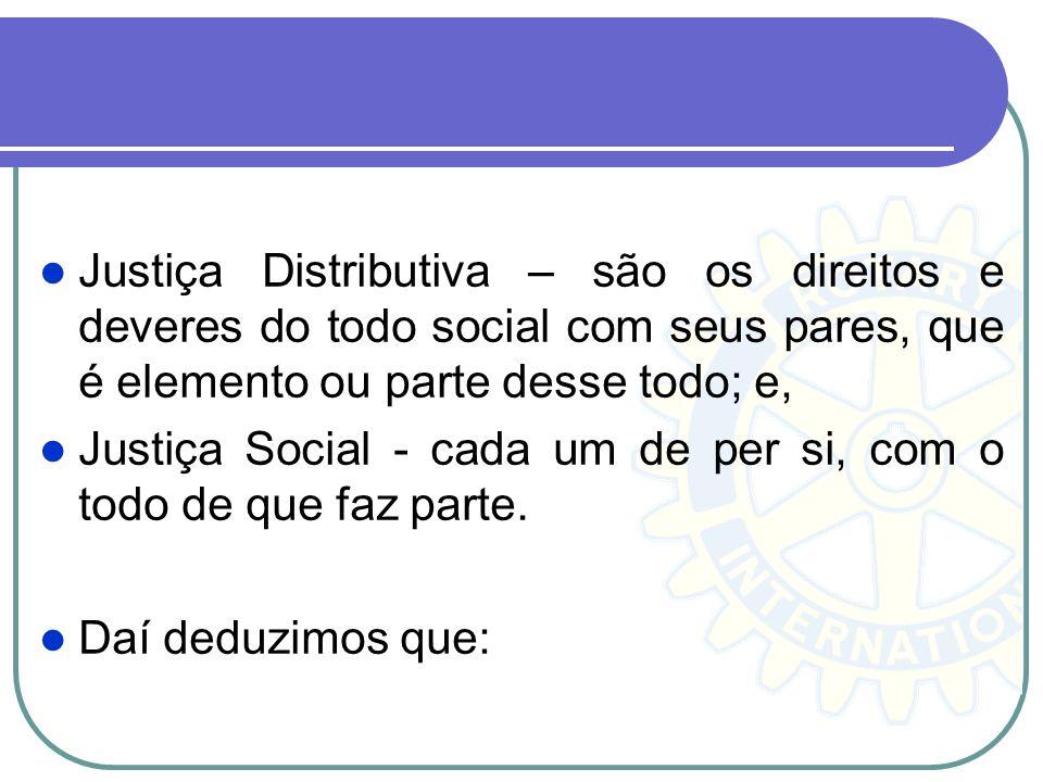 Justiça Distributiva – são os direitos e deveres do todo social com seus pares, que é elemento ou parte desse todo; e,