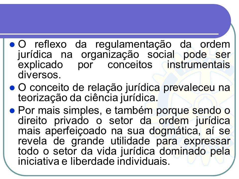 O reflexo da regulamentação da ordem jurídica na organização social pode ser explicado por conceitos instrumentais diversos.