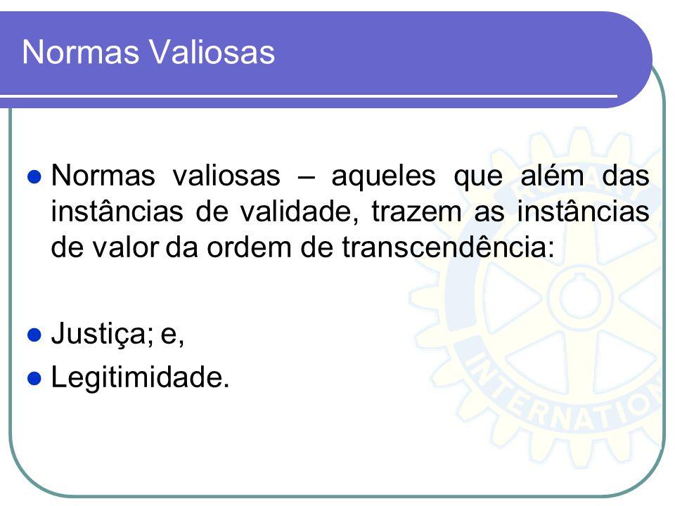 Normas Valiosas Normas valiosas – aqueles que além das instâncias de validade, trazem as instâncias de valor da ordem de transcendência: