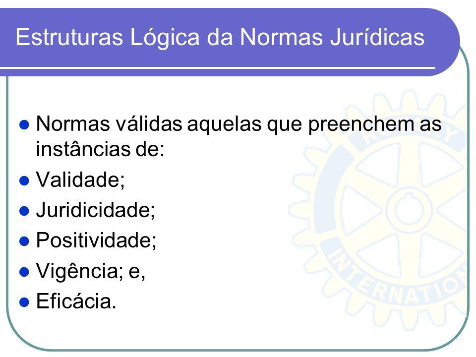 Estruturas Lógica da Normas Jurídicas