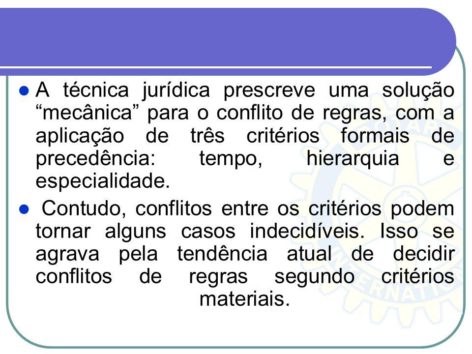 A técnica jurídica prescreve uma solução mecânica para o conflito de regras, com a aplicação de três critérios formais de precedência: tempo, hierarquia e especialidade.