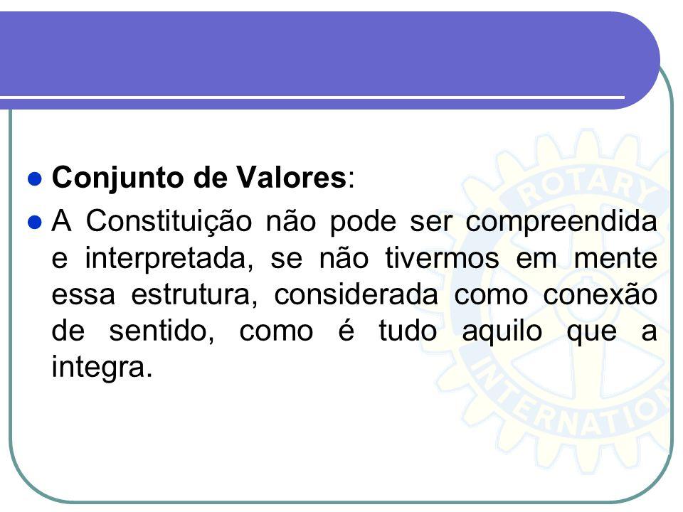 Conjunto de Valores: