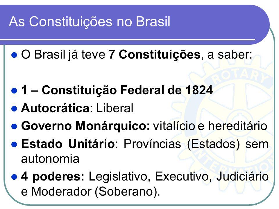 As Constituições no Brasil