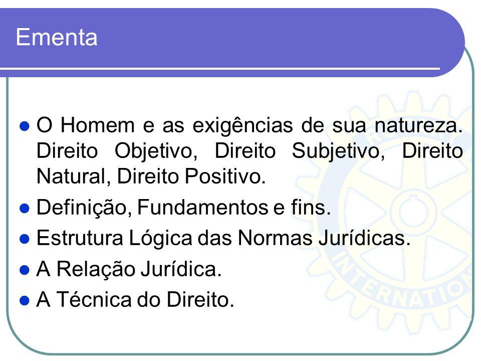 Ementa O Homem e as exigências de sua natureza. Direito Objetivo, Direito Subjetivo, Direito Natural, Direito Positivo.