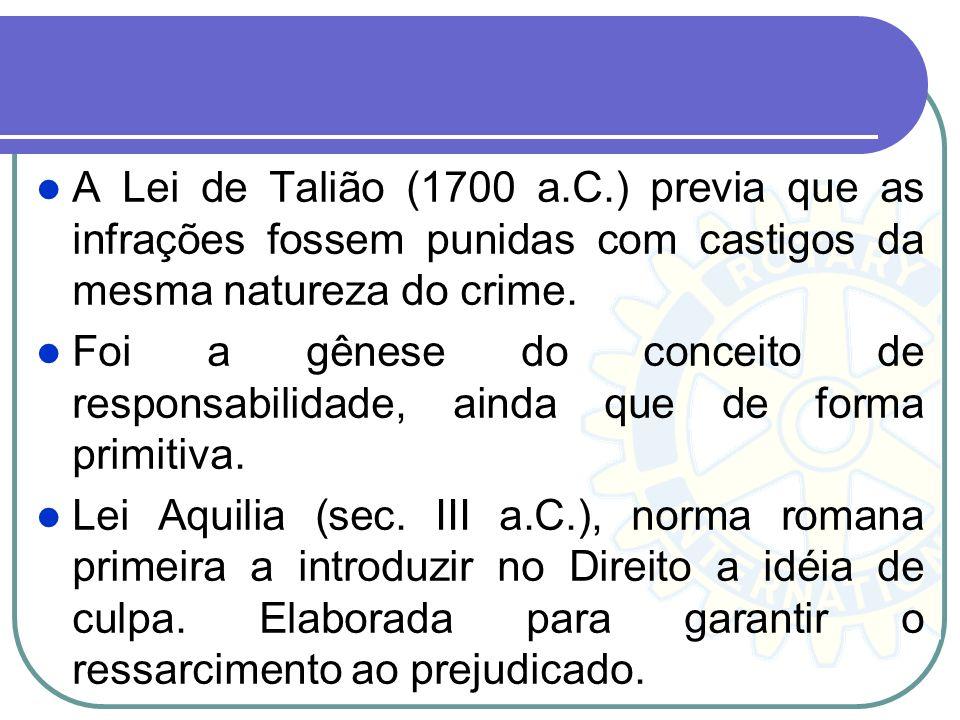 A Lei de Talião (1700 a.C.) previa que as infrações fossem punidas com castigos da mesma natureza do crime.