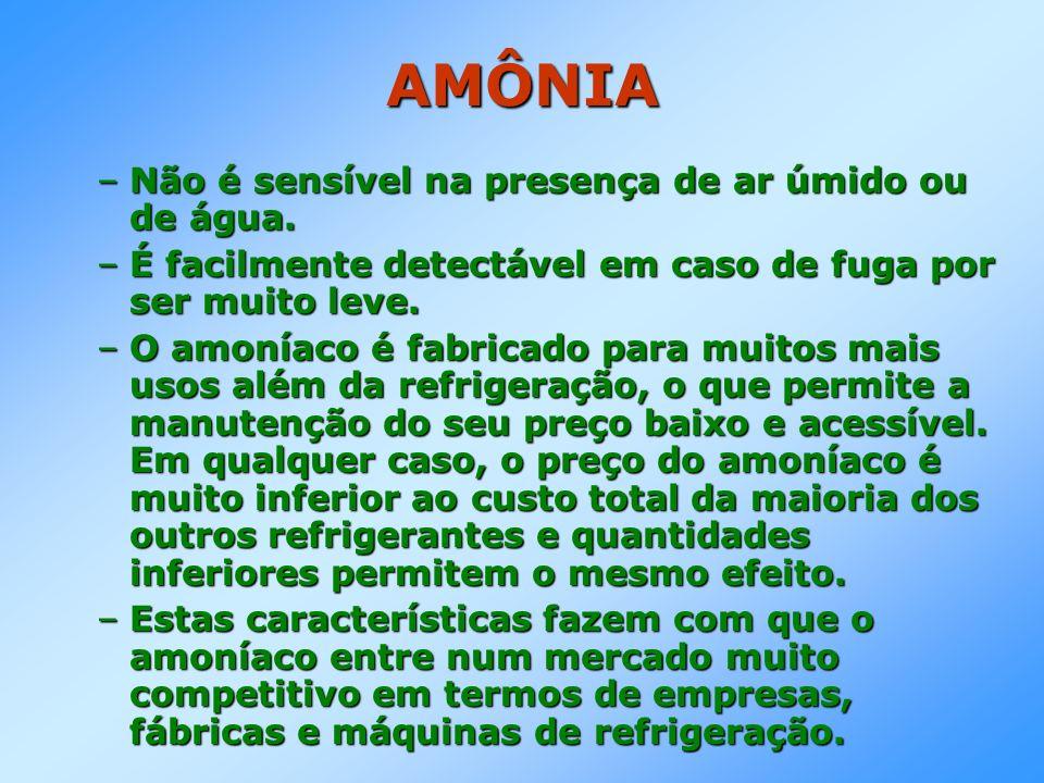 AMÔNIA Não é sensível na presença de ar úmido ou de água.