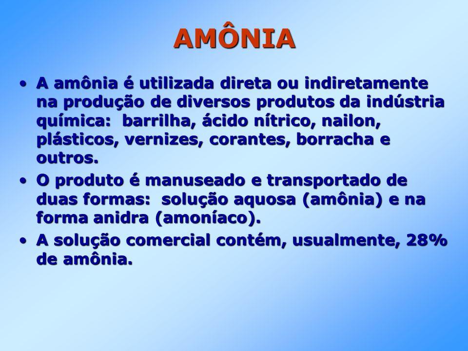 AMÔNIA