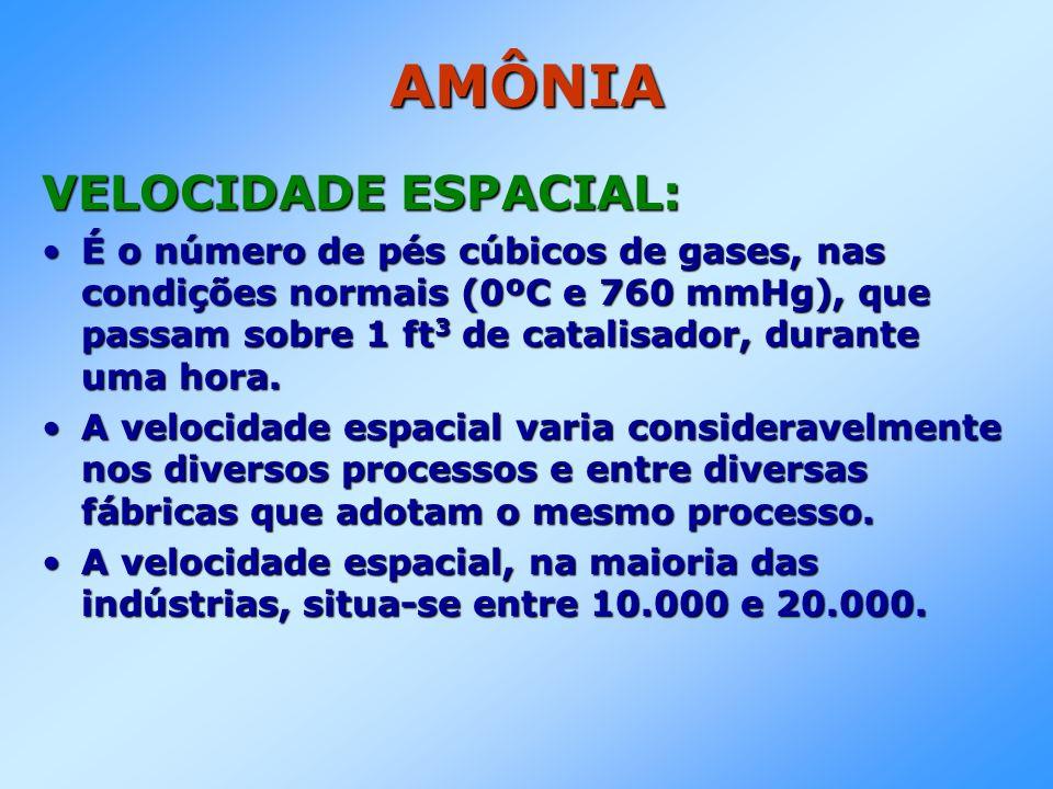AMÔNIA VELOCIDADE ESPACIAL: