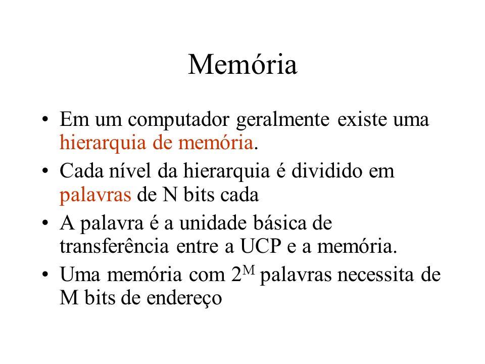 Memória Em um computador geralmente existe uma hierarquia de memória.