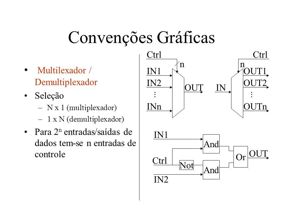 Convenções Gráficas Multilexador / Demultiplexador IN1 IN2 INn . OUT