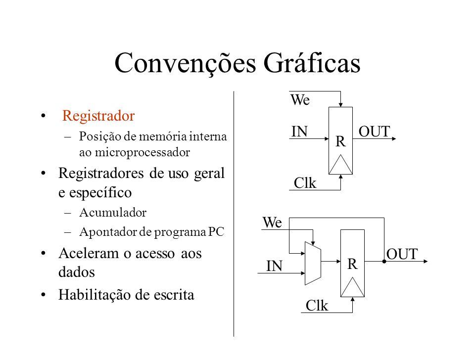 Convenções Gráficas R IN OUT We Clk Registrador