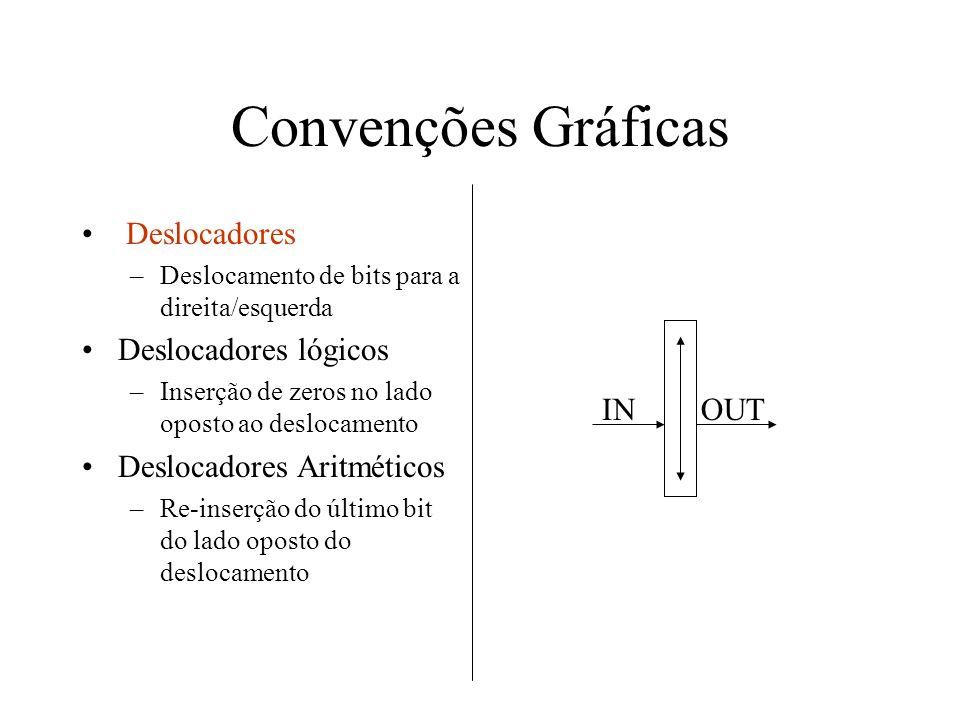 Convenções Gráficas Deslocadores Deslocadores lógicos