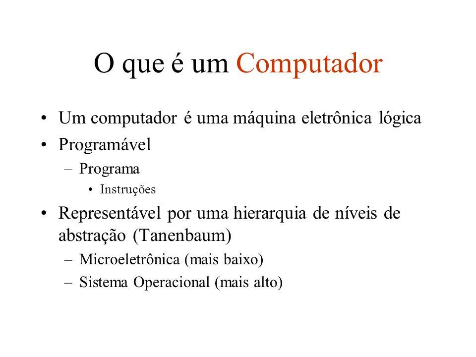 O que é um Computador Um computador é uma máquina eletrônica lógica