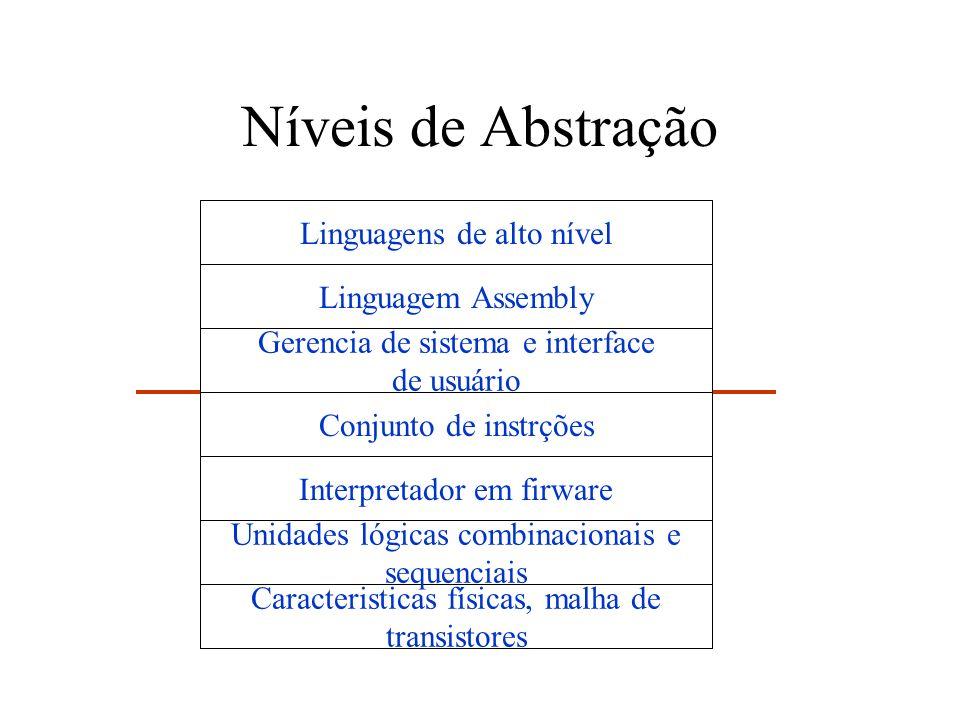Níveis de Abstração Linguagem orientada a problemas