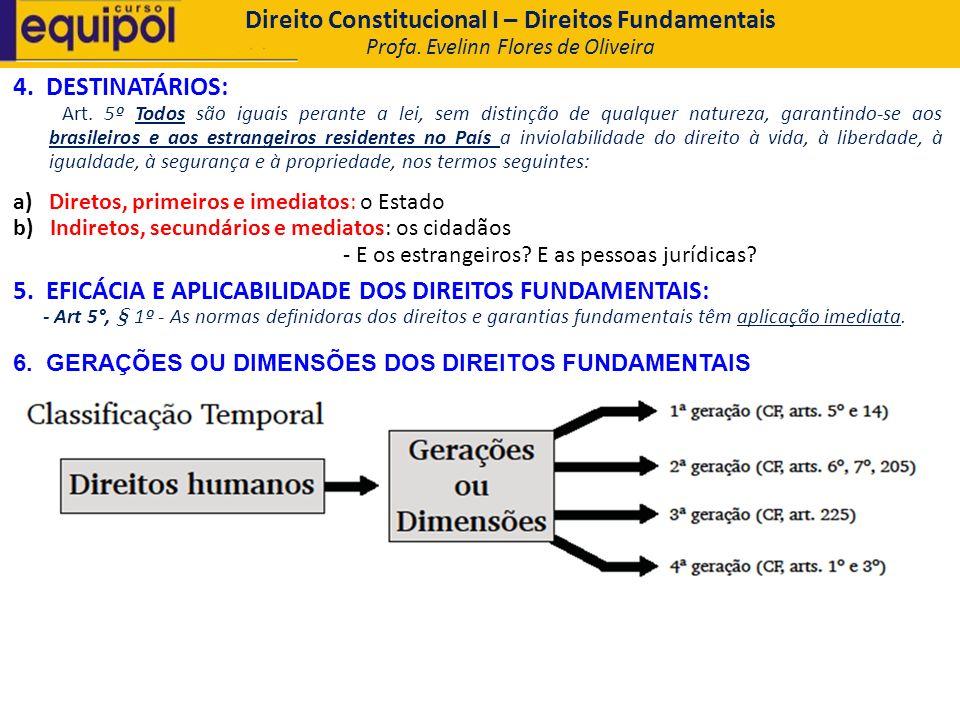 Direito Constitucional I – Direitos Fundamentais