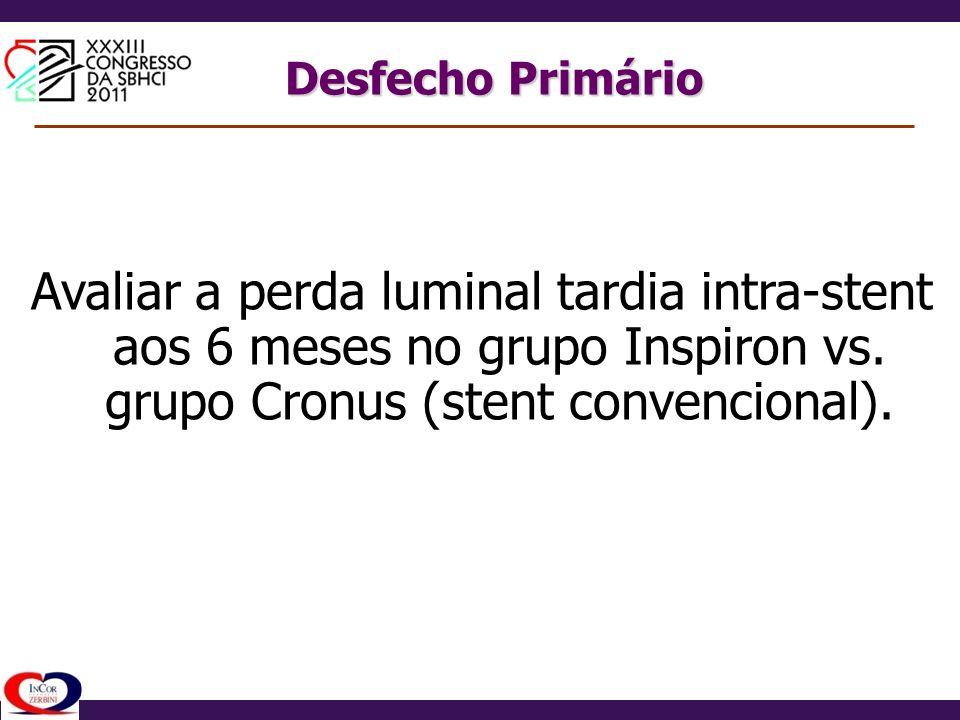 Desfecho Primário Avaliar a perda luminal tardia intra-stent aos 6 meses no grupo Inspiron vs.