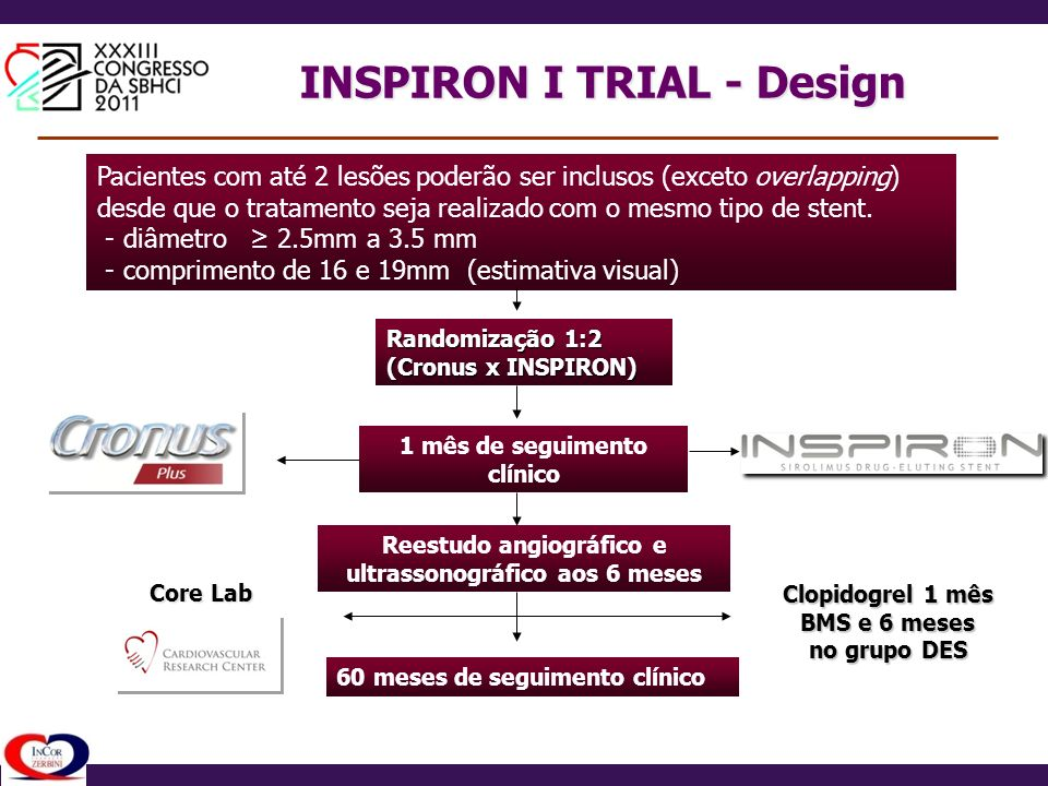 INSPIRON I TRIAL - Design