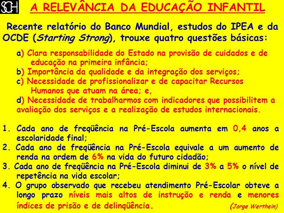 A RELEVÂNCIA DA EDUCAÇÃO INFANTIL