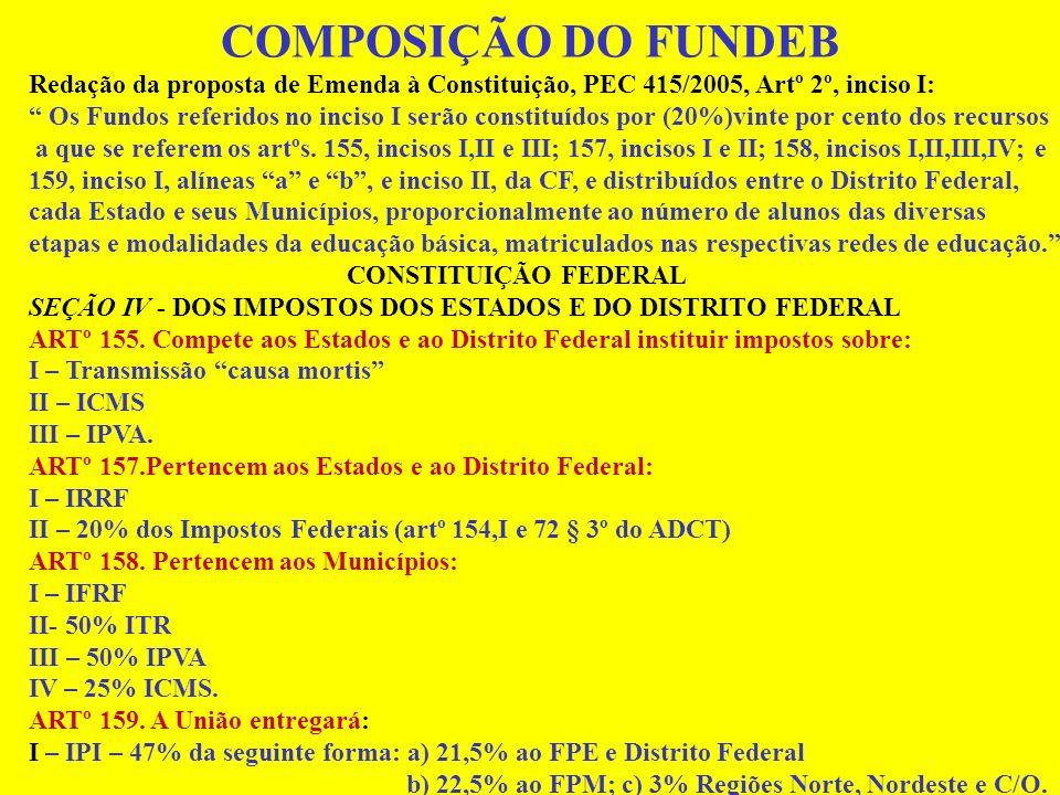 COMPOSIÇÃO DO FUNDEB Redação da proposta de Emenda à Constituição, PEC 415/2005, Artº 2º, inciso I: