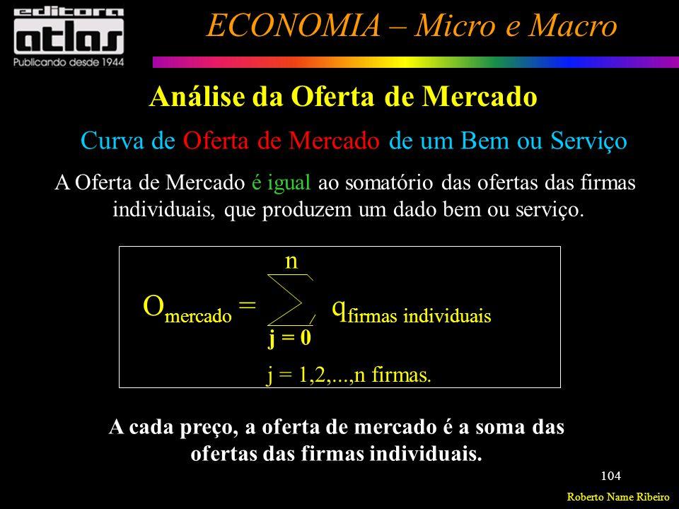 Análise da Oferta de Mercado