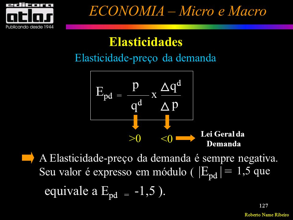 Elasticidades p qd Epd = p qd |Epd | = equivale a Epd = -1,5 ).