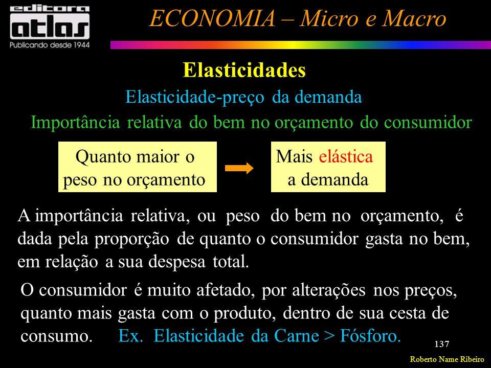 Elasticidades Elasticidade-preço da demanda