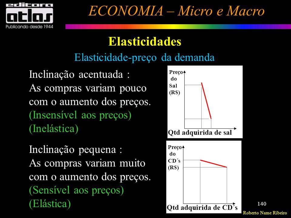 Elasticidades Elasticidade-preço da demanda Inclinação acentuada :